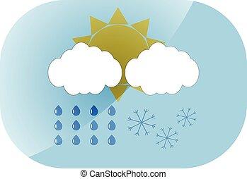 Icon weather app
