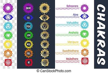 icone, chakras, set
