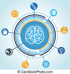 icone, scienza, -, cervello, vettore, concetto, educazione