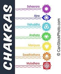 icone, set, chakras, vettore