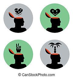 iconen, hoofd