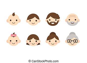 iconen, leeftijden