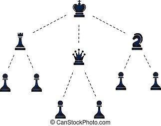 iconerne, hierarki, selskab, illustration, chess, hvid