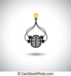 icono, de, bombilla, y, cerebro, conectado, -, vector,...