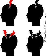 icono, dolor de cabeza