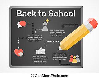 iconos, medios, escuela, tabla espalda, social