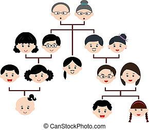 icons:, rodzina, wektor, drzewo