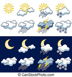icons weather