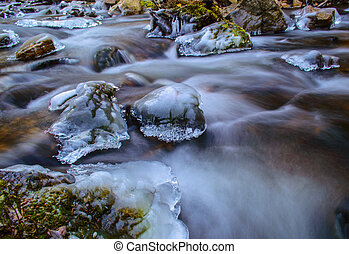 Icy Mountain Stream