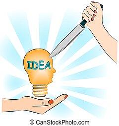 idé, begrepp, affär, stöld