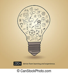 idé, derive, inlärning