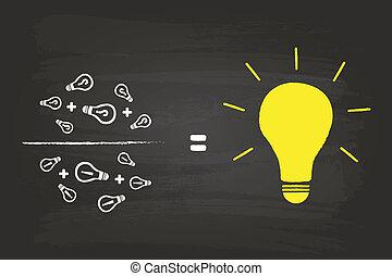 idée brillante