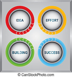idée, innovateur