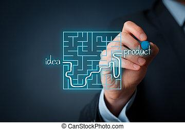 idée, produit