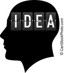 idéer, skapande