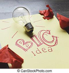 Idées,  Business