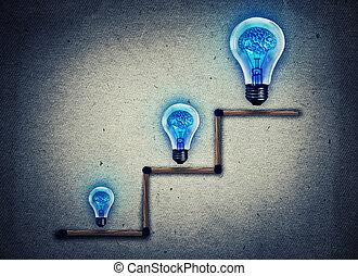 idéia, desenvolvimento