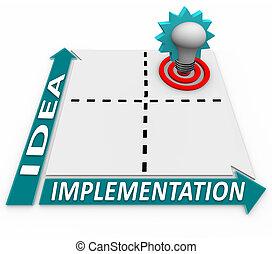 idéia, implementação, matriz, -, plano negócio, sucesso