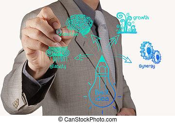 idéia, mão, diagrama, homem negócios, desenho, melhor