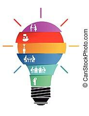 idéias, cooperação