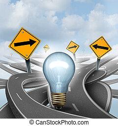 idéias, estratégico