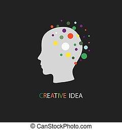 idéias, head1, criativo
