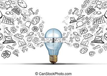 idéias, negócio, inovação