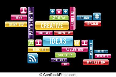 idéias, nuvem, criativo