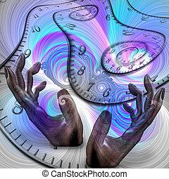 idő, manipuláció