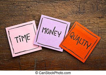 idő, pénz, minőség, fogalom, képben látható, kellemetlen hangjegy