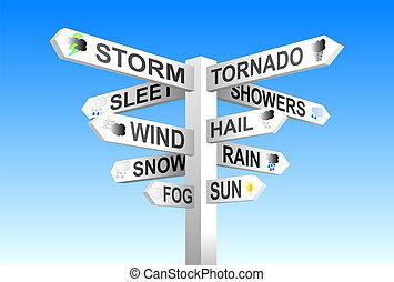 időjárás, útjelző tábla