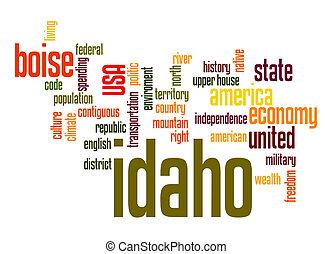 Idaho word cloud