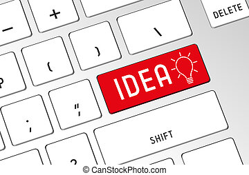 Idea - 3D computer keyboard