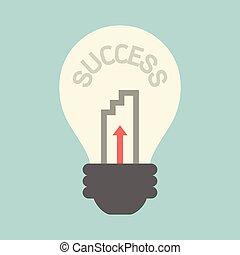 idea, a, éxito