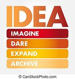 idea-, acrônimo, alcance, imaginar, expandir, desafio