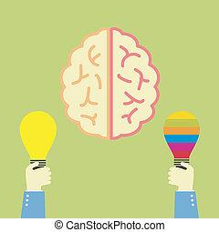 idea bulb and brain