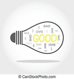 idea bulb and good text