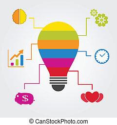 idea bulb and icon set info