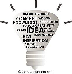 Idea bulb word puzzle vector illustration.