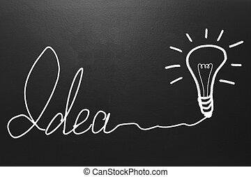 Idea concept drawn on blackboard