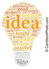 Idea concept words in tag cloud