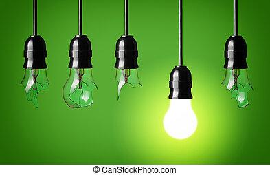idea, concepto