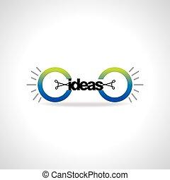 idea, concetto