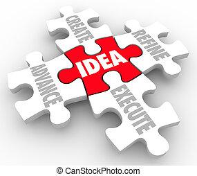 Idea Create Advance Refine Execute Strategy Plan Puzzle...