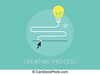 idea creating process concept flat icon