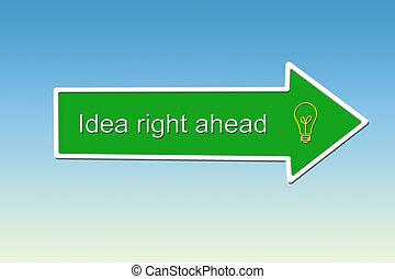 Idea direction