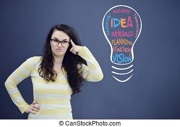 idea, donna, sopra, pensare, su, isolato, dall'aspetto, fondo, bianco, bolla