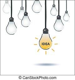 idea, foco