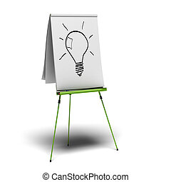 idea - green flipchart with a light bulb drawn on it, image...