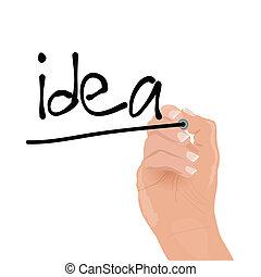 Idea Illustration